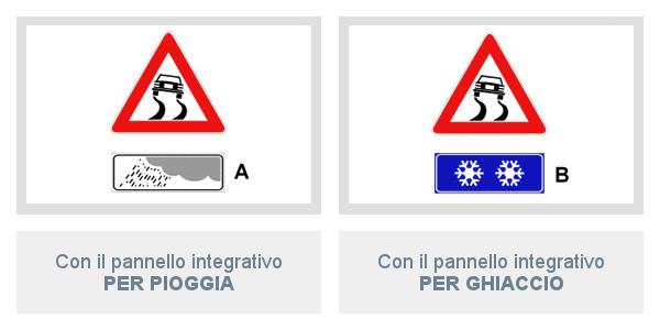 Pannello integrativo Per pioggia e Per neve