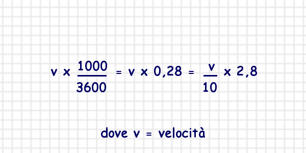 Calcolo semplificato spazio percorso in un secondo in relazione alla velocità