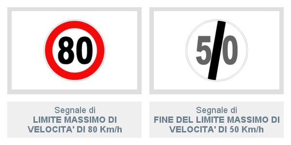 Segnale limite massimo di velocità   di 80 km/h e fine