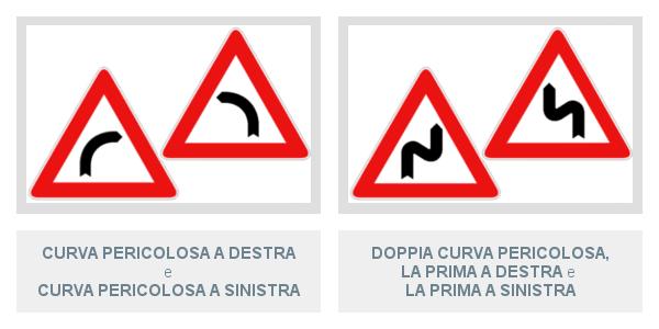 Doppia curva pericolosa la prima a destra sinistra