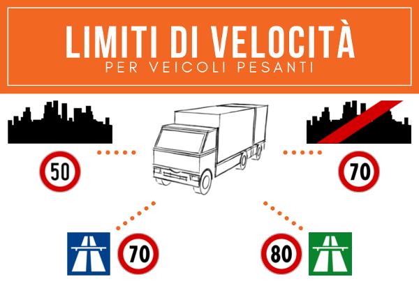 Limiti Di Velocità Per Veicoli Pesanti