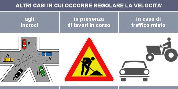 Regolazione della velocità agli incroci, in caso di lavori in corso o in presenza del triangolo di veicolo fermo, in caso di traffico misto
