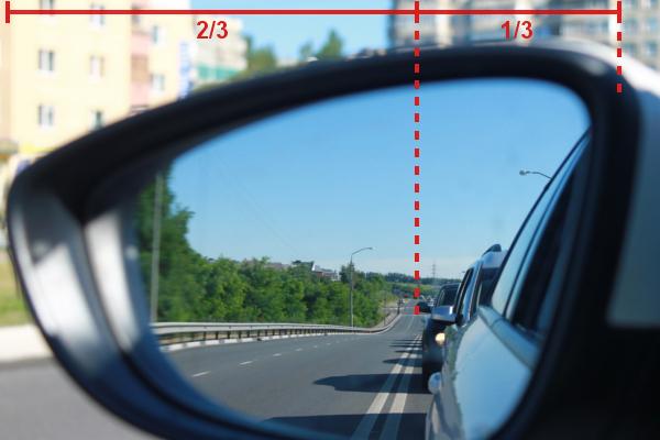 Lo specchio retrovisore laterale sinistro