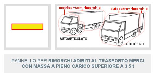 Pannello per rimorchi adibiti al trasporto merci con massa a pieno carico superiore a 3,5 t