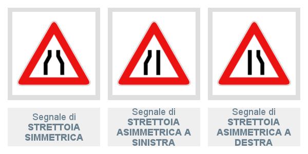 Strettoia simmetrica, asimmetrica a sinistra e a destra