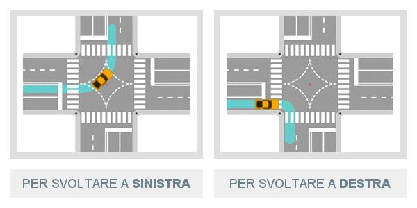 Strisce di guida negli incroci: come svoltare
