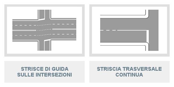 Strisce di guida sulle intersezioni (incroci) e Striscia trasversale continua