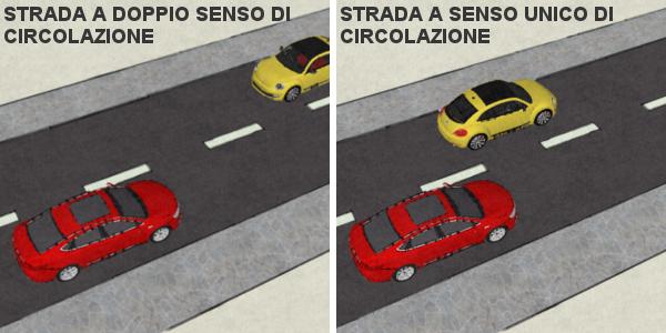 Striscia discontinua in una strada a doppio senso di circolazione e a senso unico
