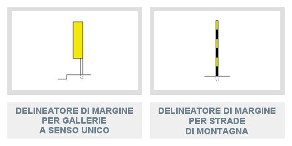Delineatore di margine per gallerie a senso unico e per strade di montagna