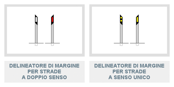 Delineatori di margine per strade a doppio senso e per strade a senso unico