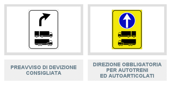 Segnali di Preavviso Di Deviazione Consigliata e di Direzione Obbligatoria Per Autotreni Ed Autoarticolati