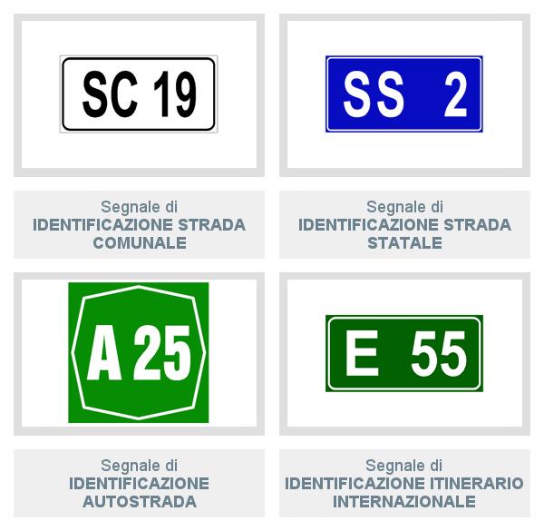 Segnali di Identificazione Strada Comunale, Strada Statale, Autostrada e Itinerario Internazionale