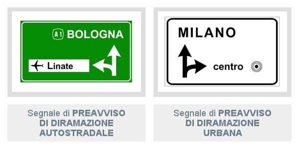 Segnale di Preavviso Di Diramazione Autostradale e Urbana
