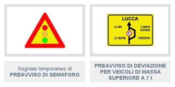 Segnali temporanei di Preavviso Di Semaforo e di Preavviso Di Deviazione per veicoli di massa superiore a 7 t
