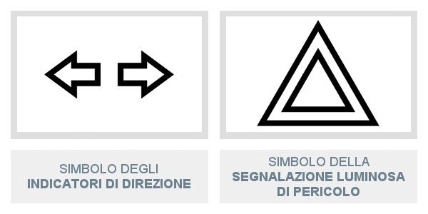 Simbolo degli indicatori di direzione e della segnalazione luminosa di pericolo