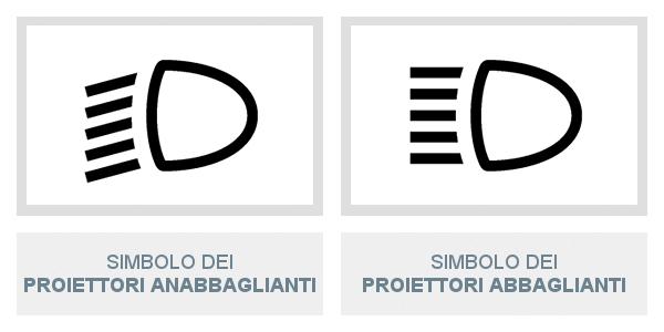 Simbolo dei proiettori anabbaglianti e dei proiettori abbaglianti