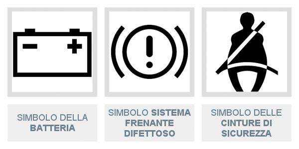 Simbolo della batteria, del funzionamento difettoso del sistema frenante e delle cinture di sicurezza